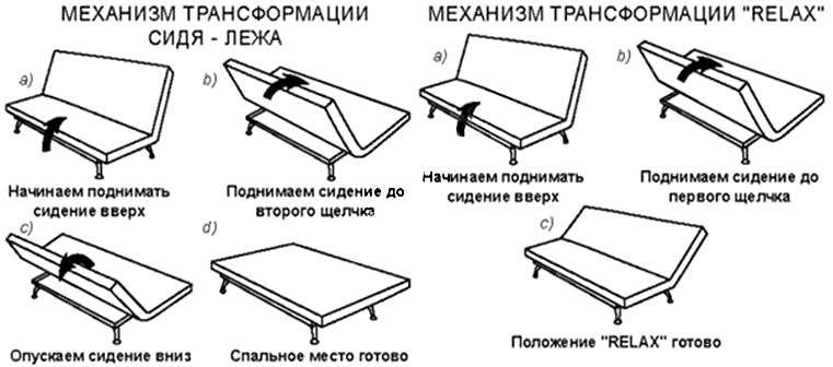 Диван клік-кляк (37 фото): практичність і комфорт в 3 клацання