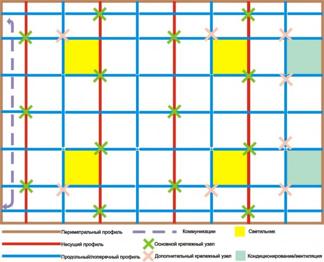 Касетні стелі: сучасні види, класифікація та рейтинг перевірених брендів