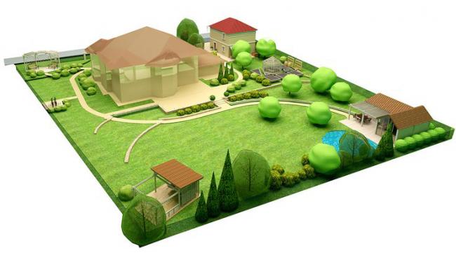 Ландшафтний дизайн дачної ділянки: від ідей та планування до реалізації