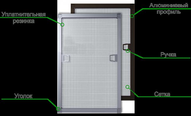 Як встановити москітну сітку на пластикове вікно: види, кріплення і все, що потрібно знати